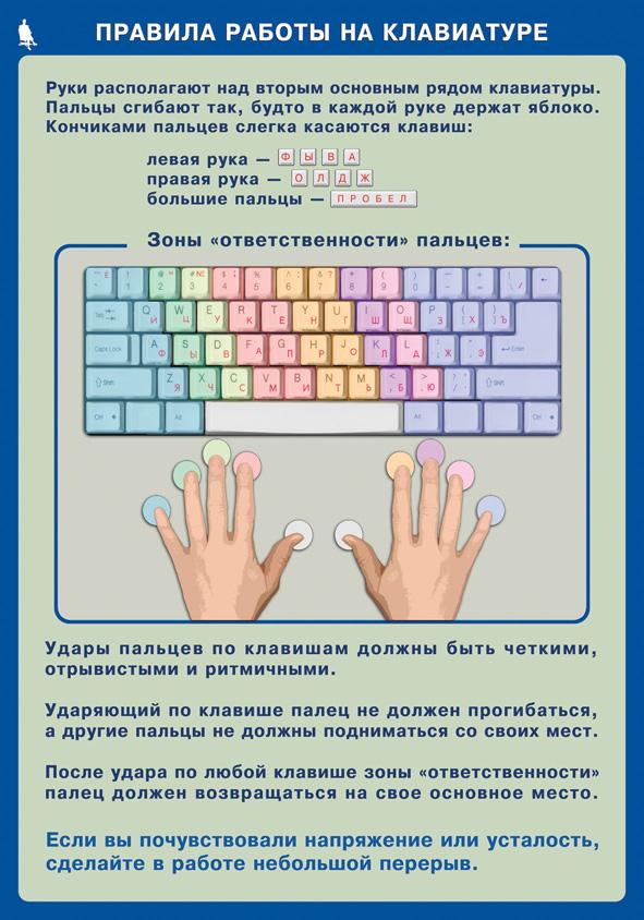 урок знакомство с клавиатурой 2 класс